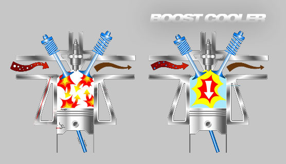 boost-cooler-thermische-entlastung
