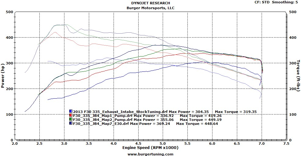 N55_BMW_turbo_engine_dyno_with_Jb4